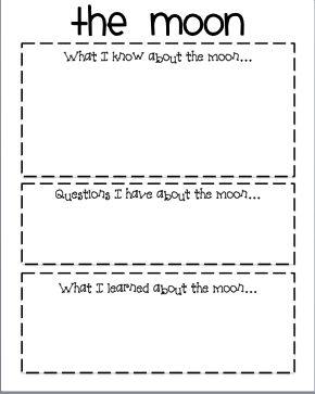 Moon ideas