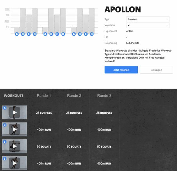Freeletics Apollon - Workout im Überblick