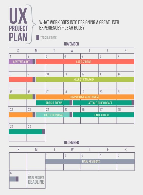 This is an image of a project plan, based off Leah Buleyu0027s book - project plan example