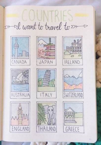 travel bullet journal bucket list