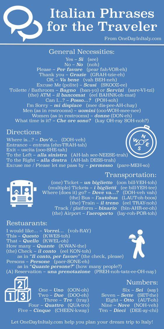 Italian Phrases for the Traveler//: