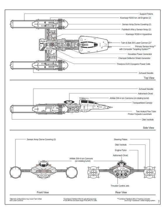 y wing schematic  u2013 ireleast  u2013 readingrat net