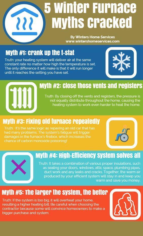 Winter Furnace Myths Infographic Furnace Furnacemyths Winter Comfortairzone Sandiego Infographic Furnace Hvac Hvac Humor