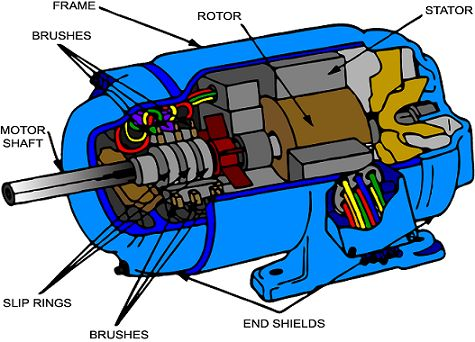 4 Electrical Engineering Questions also How Do You Remove The Windings From The Armature O furthermore Ch07 moreover 414401603183480033 besides Fan Coil Unit With Electric Heater. on ac motor wiring
