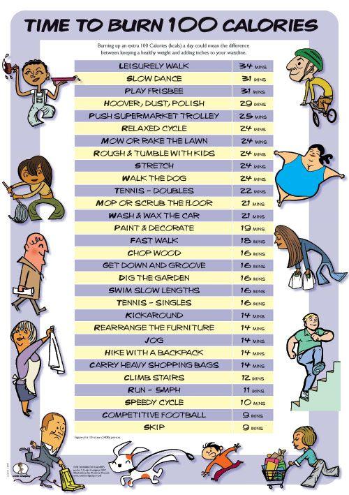 #Health and #Fitnesss – #WeightLoss  http://www.shortsaleology.com/cb/weightloss