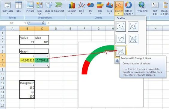 Gauge Chart in Excel Pie charts, Chart and Gauges - ms project burndown chart