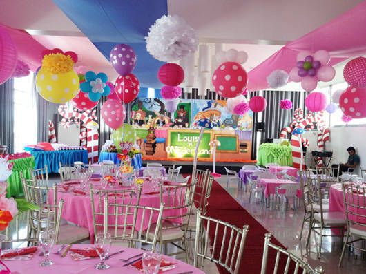 Birthday Party Rental Venues Image Inspiration Of Cake