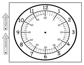 Clock Face (minutes and hours) | Blog | Pinterest | Clock faces ...
