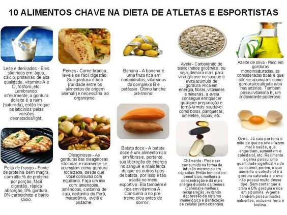 OFFICE BIKE: Dieta de Atletas e Esportistas