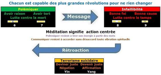 La violence dans le monde De3d0bd828d2695497f027995ca02100