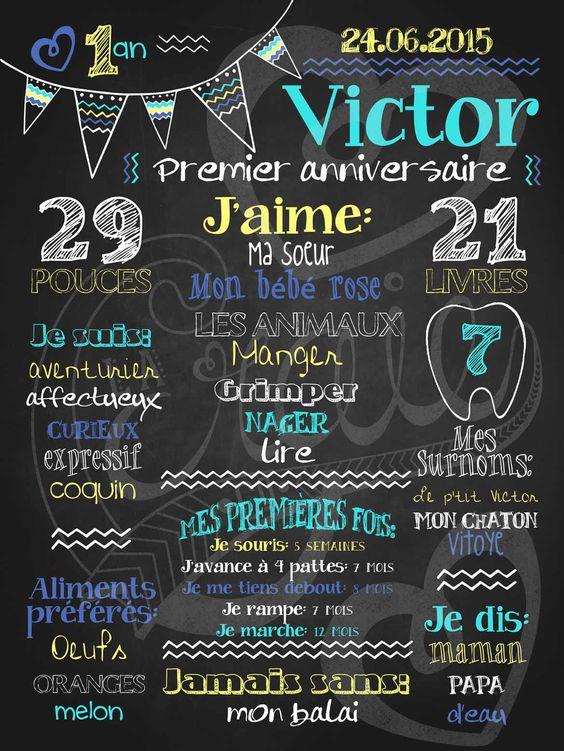 Affiche personnalisée 1er anniversaire Mignons fanions (turquoise)   28,00$ #chalkboard #lacraieco