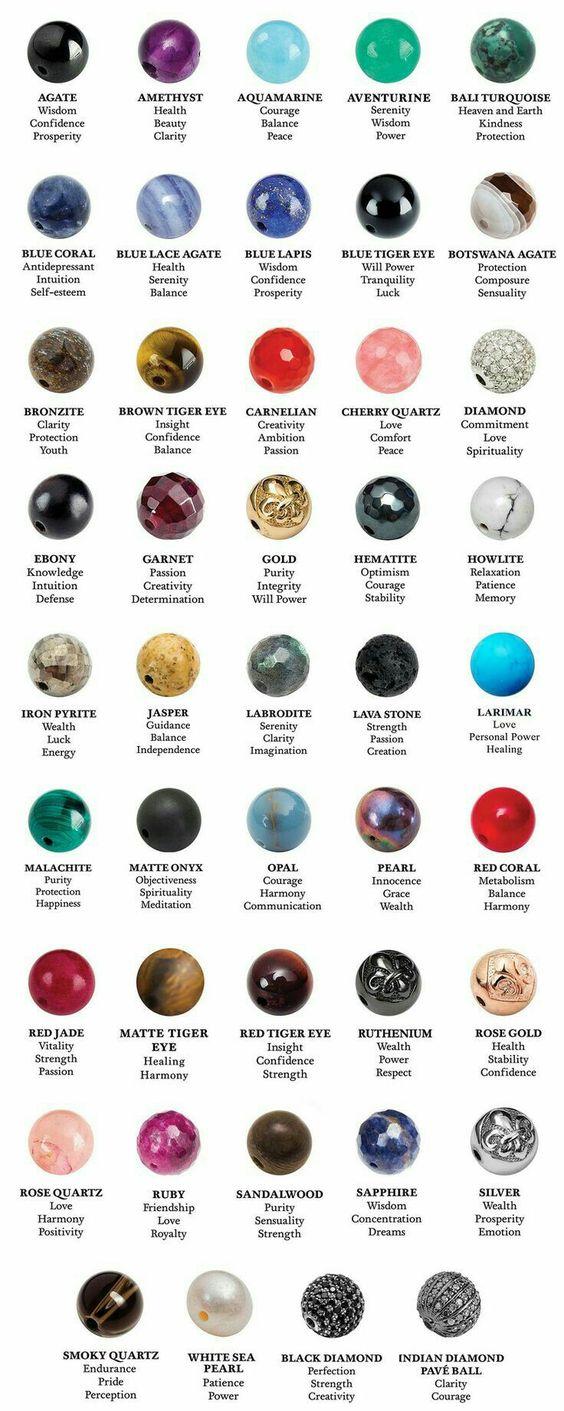 Piedras para elegir...: