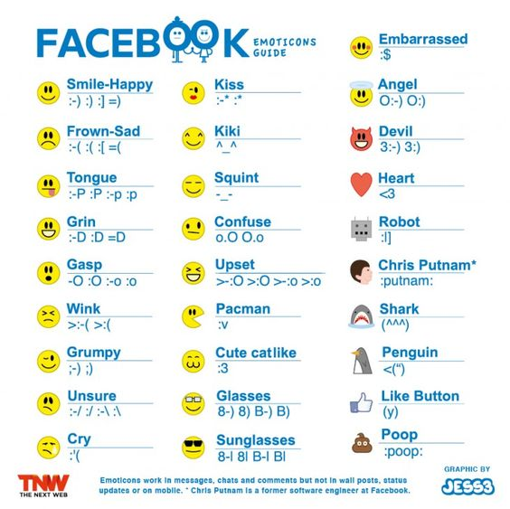 The Essential Facebook Emoticons Cheat Sheet: