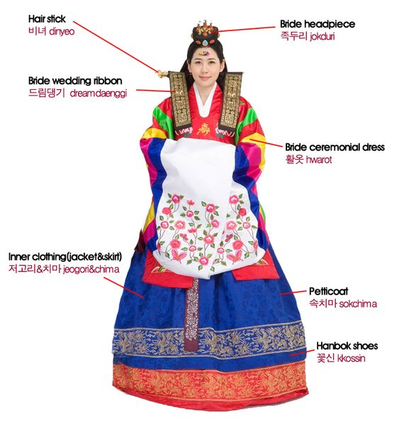 Korean wedding dress (hanbok) Keywords: #weddings #jevelweddingplanning Follow Us: www.jevelweddingplanning.com  www.facebook.com/jevelweddingplanning/