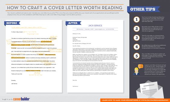 CBu0027s newest infographic! HOW TO CRAFT A COVER LETTER WORTH READING - career builder resume