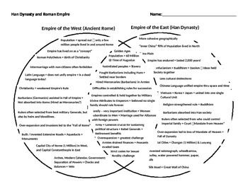 Researched argument essay outlines middle school