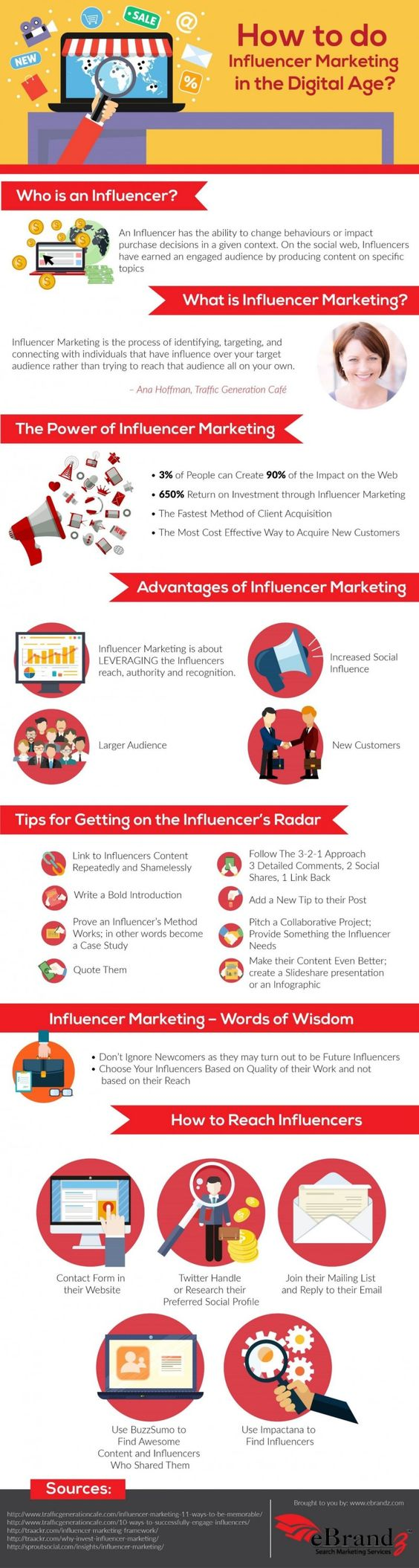 Infographie 276 - Influence marketing #digitalmarketing