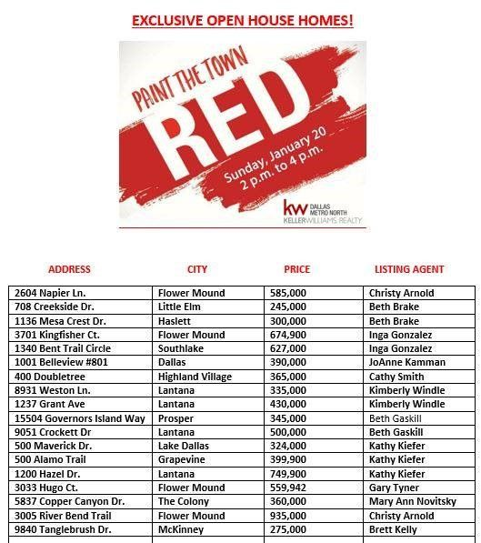 Paint The Town Red Open Houses By The Goalline Real