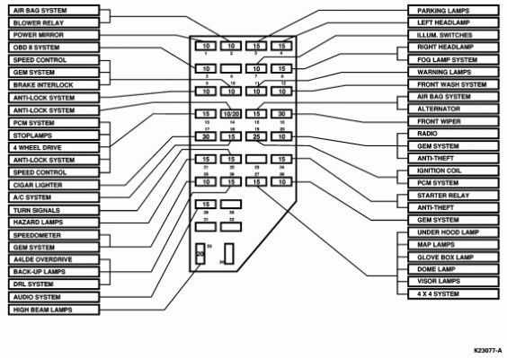 2003 Ford Ranger Interior Fuse Box Diagram ...