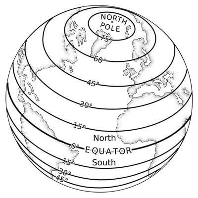 Latitude Latitude Coordinates Earth Science