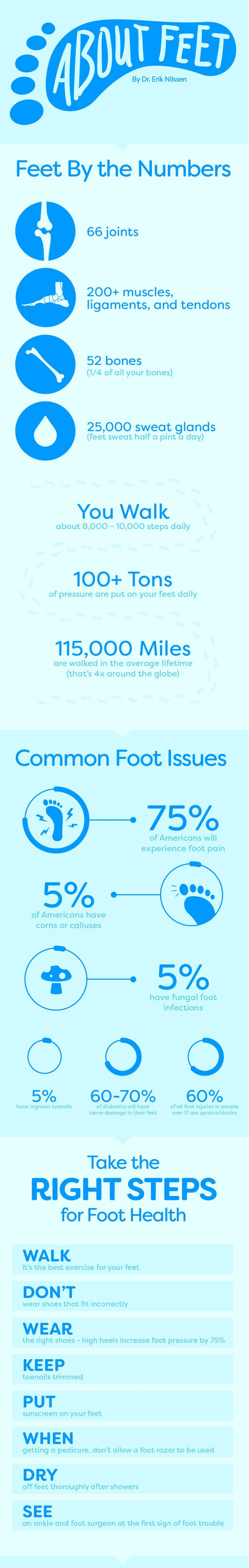 Things You Should Know About Your Feet - Nilssen Orthopedics