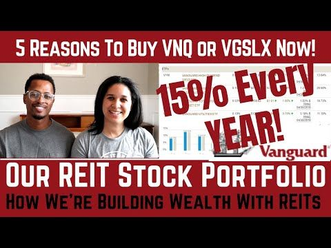 5 Reasons To Buy Now Reits Real Estate Investment Trusts Youtube Real Estate Investment Trust Investing Real Estate Investing