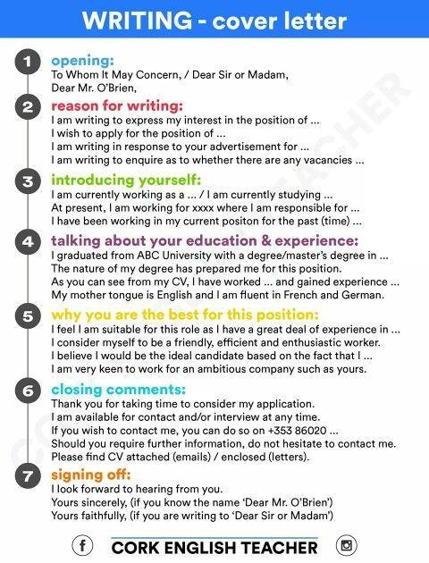 Writing Cover Letter Apprendre L Anglais Conseils D