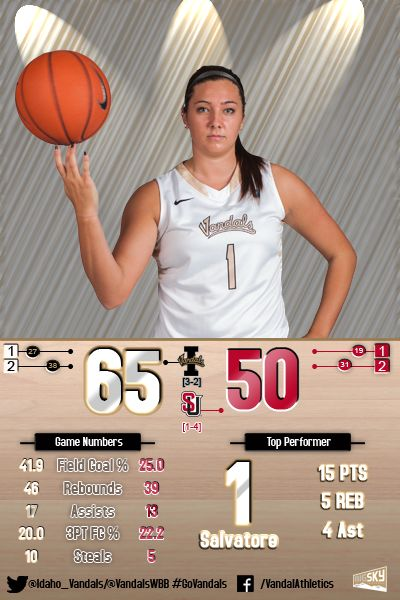 .@VandalsWBB move to 3-2 on the season with second-straight road win. Salvatore (@csalvatore01) w/game-high 15pts
