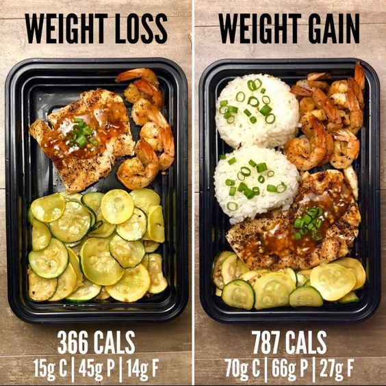 Weight Loss vs. Weight Gain with Sweet Chili Chicken and Shrimp from The Meal Pr…