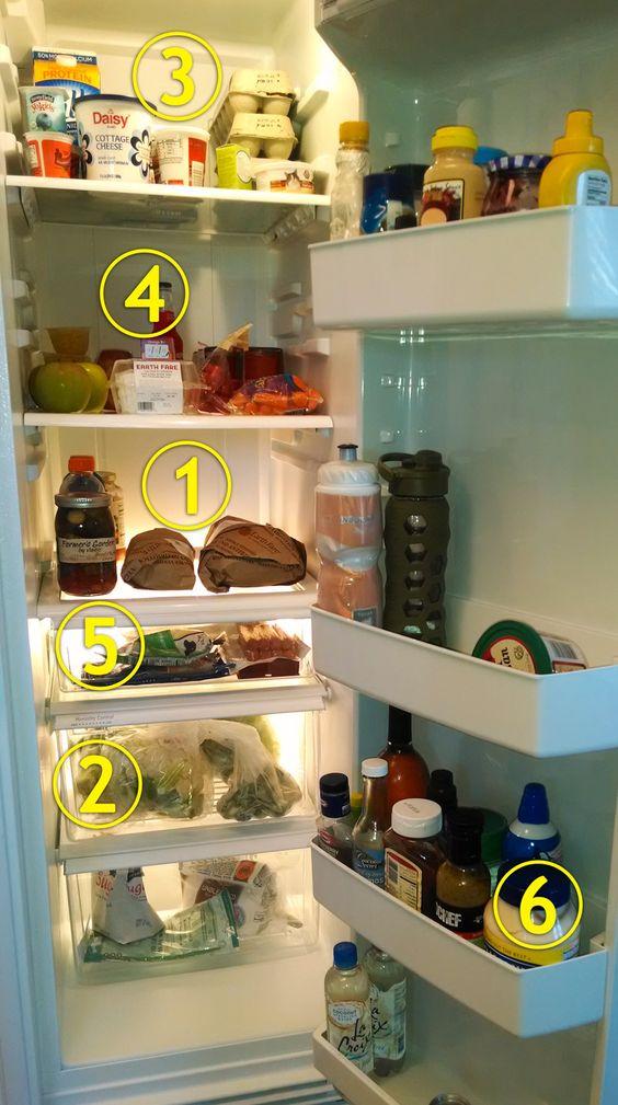 What's in the MyPrimalJourneyToHealth fridge?