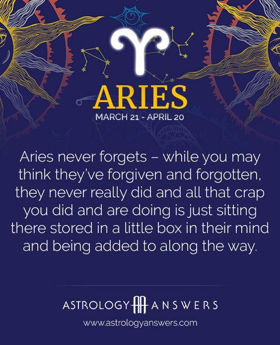 horoskop box