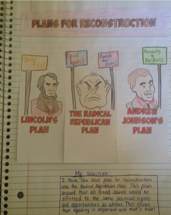 Civil War and Reconstruction Interactive Notebook Pages for American History!