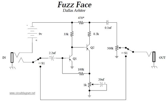 pnp fuzz face wiring diagram dunlop cry baby wiring
