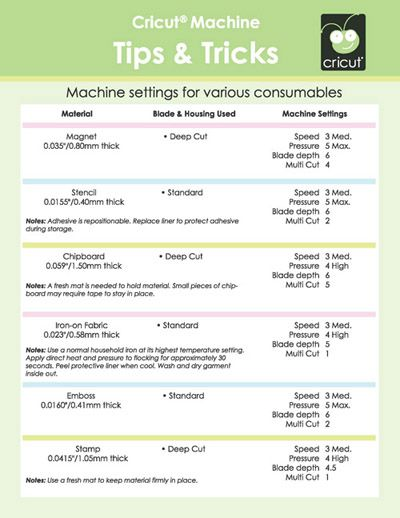 Great Guide for Cricut Settings