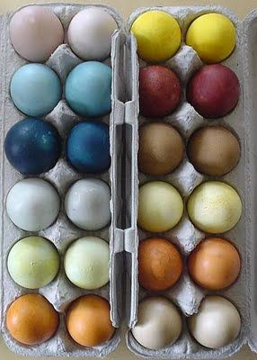 From #twomenandalittlefarm blog ... these guys put together a great chart showing which veggies, fruits, et als, turn eggs different colors naturally.  So cool!    http://twomenandalittlefarm.blogspot.com/2011/04/dyeing-easter-eggs-natural-way.html