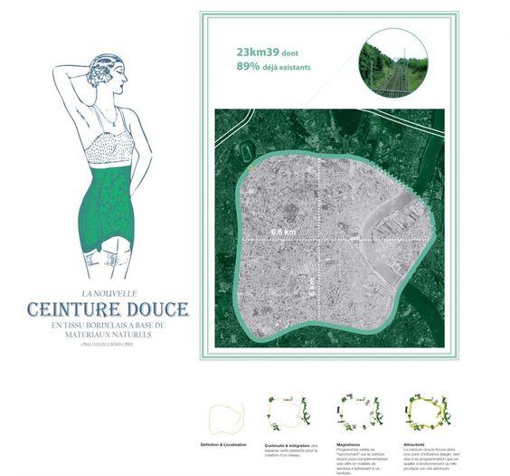 Coloco | Paysagistes / Urbanistes / Jardiniers | 50 000 logements – CUB
