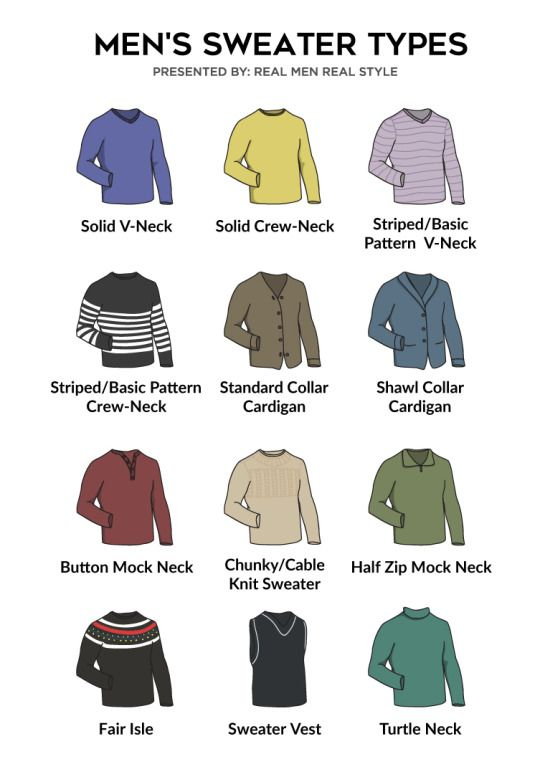 A visual glossary of sweater types