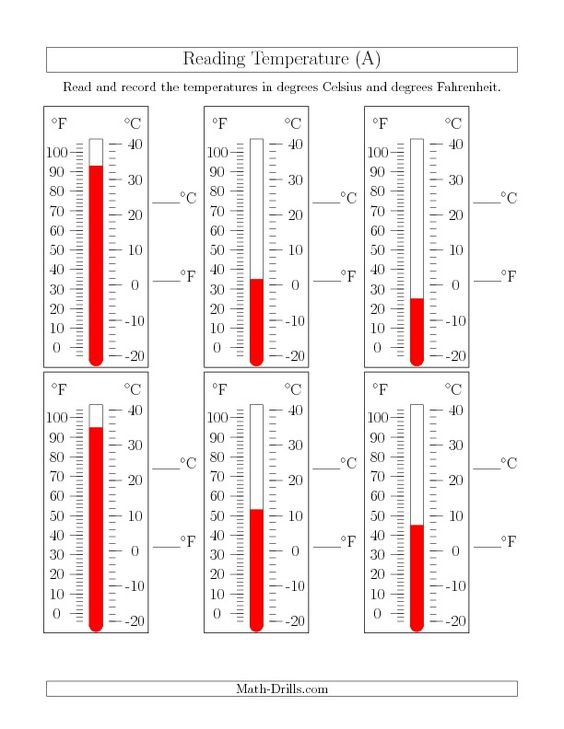 Reading Temperatures from Thermometers (A) -- The new version of this worksheet has thermometers that are much easier to read.