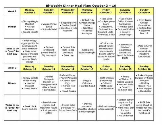 High cholesterol food list pdf / South beach diet chicken recipes