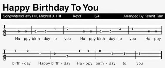 Happy Birthday Guitar Chords, Tabs, Notes for Solo InstrumentHappy ... : Guitar lessons ...