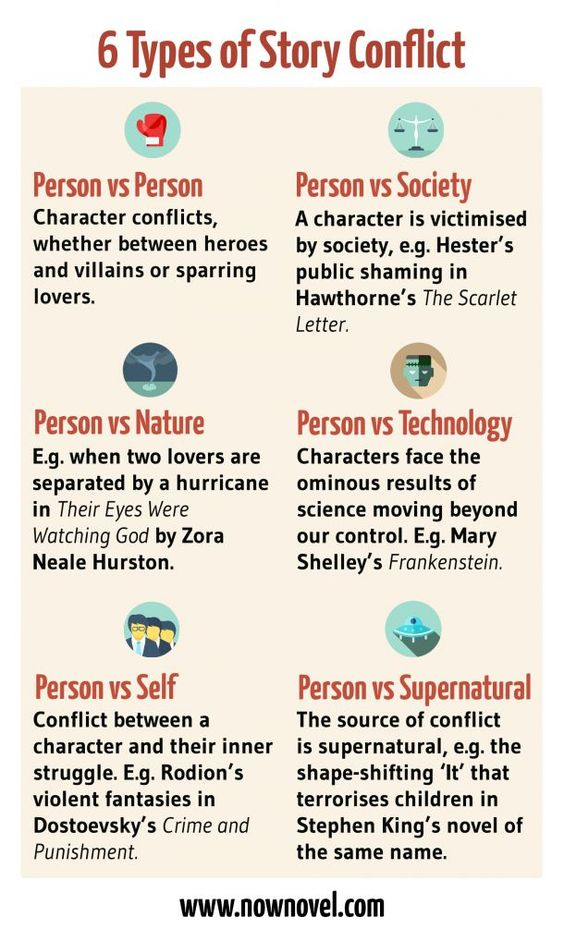 6 Story Conflicts Possible in Your Book | Now Novel