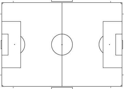 soccer and fields on pinterestblank soccer field diagram