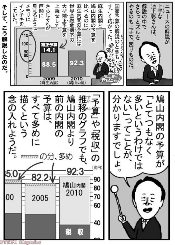 FTKST Magazine: ニュースの解説が上手な池上彰さんは、さらっとズルをやるのも上手