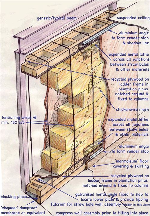 Pinterest the world s catalog of ideas Strawbale home plans