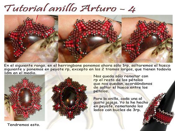 Tutorial Anillo Arturo