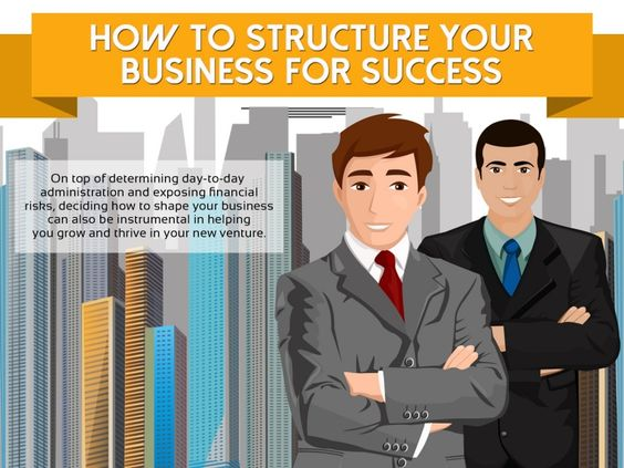 Having the right business structure is the best way to achieve your business goals.