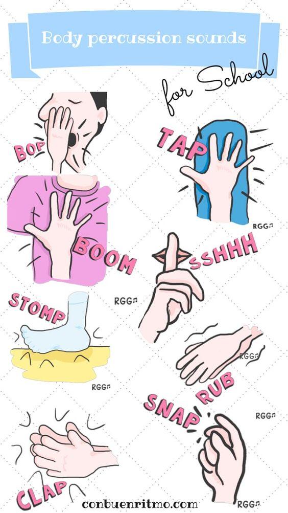 Poster de sonidos de percusión corporal