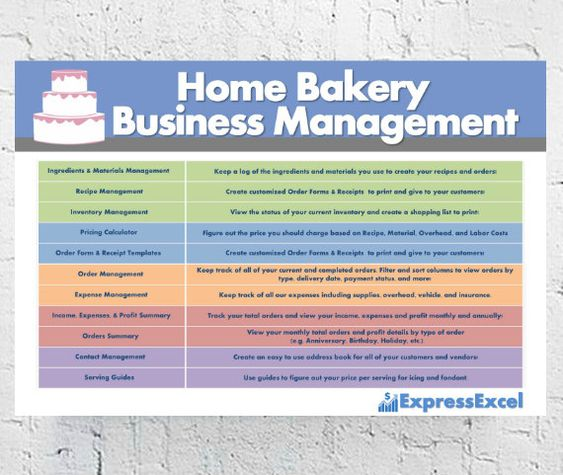 Cake Decorating Home Bakery Business Management Software + Pricing