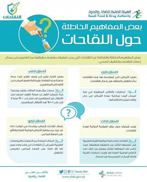 الغذاء والدواء توضح حقيقة بعض المفاهيم الخاطئة عن اللقاحات صحيفة وطني الحبيب الإلكترونية Daily News Saudi Arabia New Homes