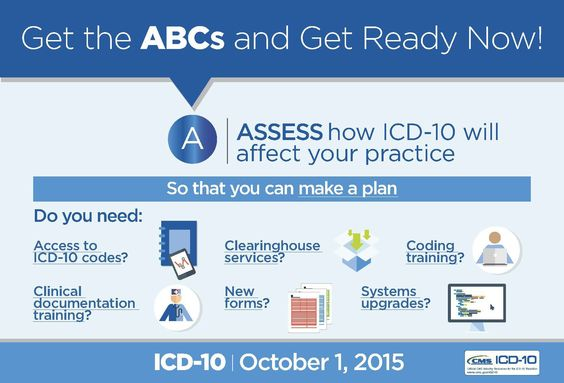 ICD-10 guidance for procrastinating physicians